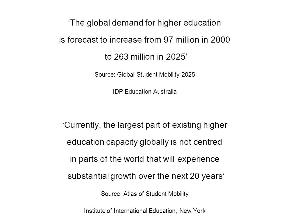 The global demand for higher education is forecast to increase from 97 million in 2000 to 263 million in 2025 Source: Global Student Mobility 2025 IDP Education Australia Currently, the largest part of existing higher education capacity globally is not centred in parts of the world that will experience substantial growth over the next 20 years Source: Atlas of Student Mobility Institute of International Education, New York