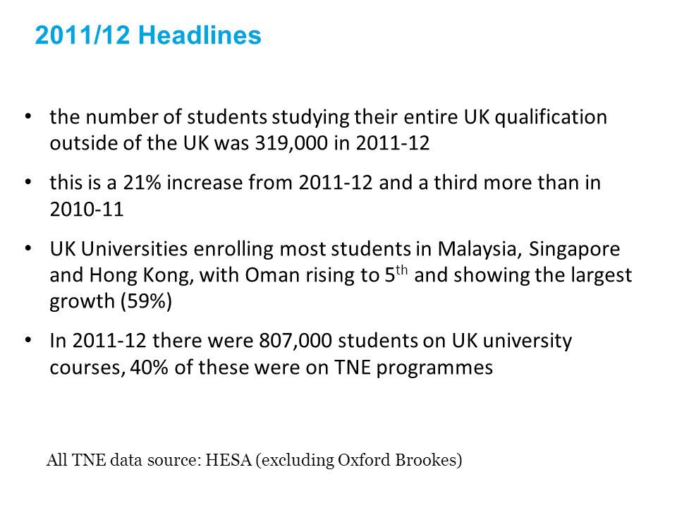 2011/12 Headlines the number of students studying their entire UK qualification outside of the UK was 319,000 in 2011-12 this is a 21% increase from 2011-12 and a third more than in 2010-11 UK Universities enrolling most students in Malaysia, Singapore and Hong Kong, with Oman rising to 5 th and showing the largest growth (59%) In 2011-12 there were 807,000 students on UK university courses, 40% of these were on TNE programmes www.britishcouncil.org 5 All TNE data source: HESA (excluding Oxford Brookes)