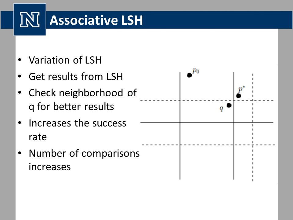 Associative LSH Variation of LSH Get results from LSH Check neighborhood of q for better results Increases the success rate Number of comparisons increases