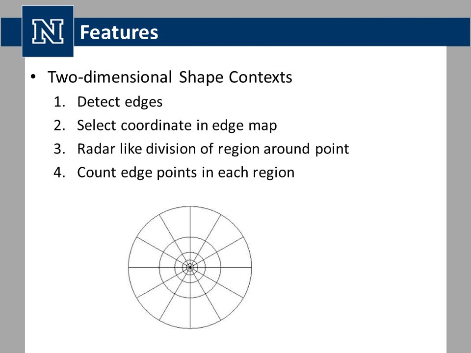 Features Two-dimensional Shape Contexts 1.Detect edges 2.Select coordinate in edge map 3.Radar like division of region around point 4.Count edge points in each region