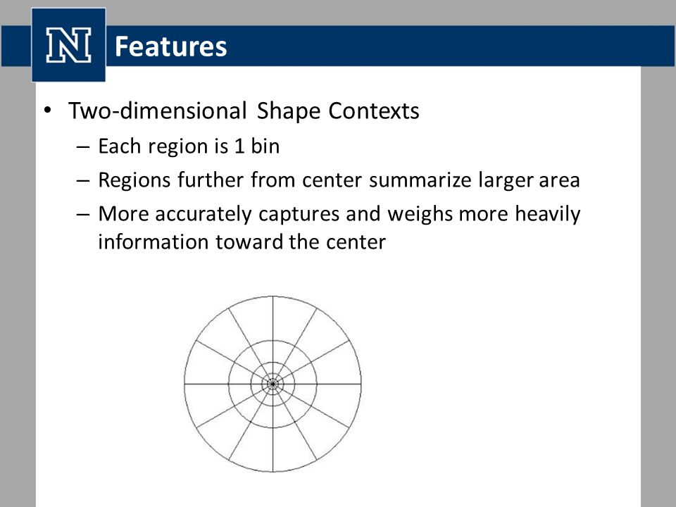 Features Two-dimensional Shape Contexts – Each region is 1 bin – Regions further from center summarize larger area – More accurately captures and weighs more heavily information toward the center