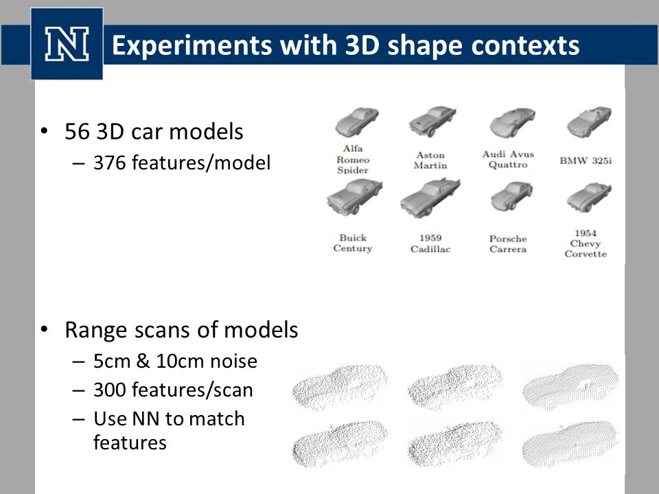 Experiments with 3D shape contexts Experiment 1 – 5cm noise – 100% success rate on top choice