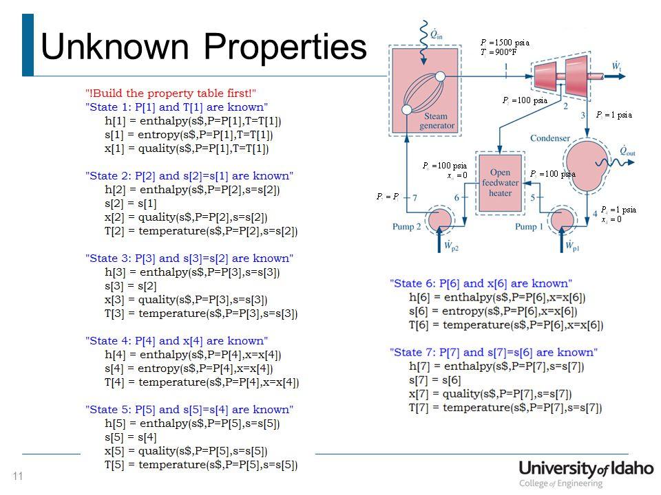 Unknown Properties 11