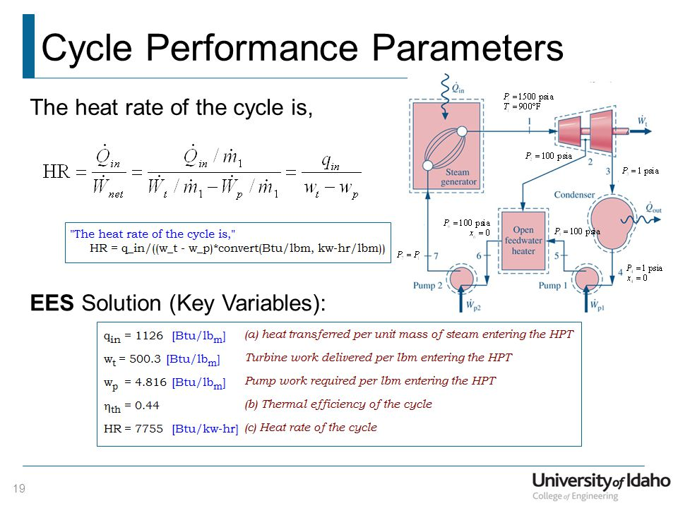 Cycle Performance Parameters 19 The heat rate of the cycle is, EES Solution (Key Variables):