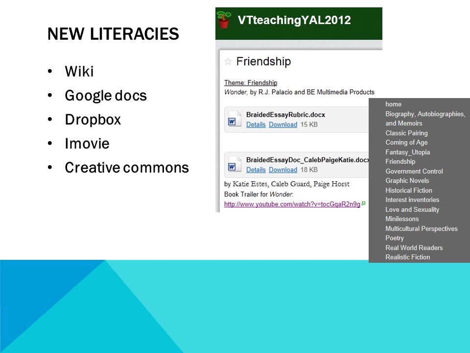 NEW LITERACIES Wiki Google docs Dropbox Imovie Creative commons