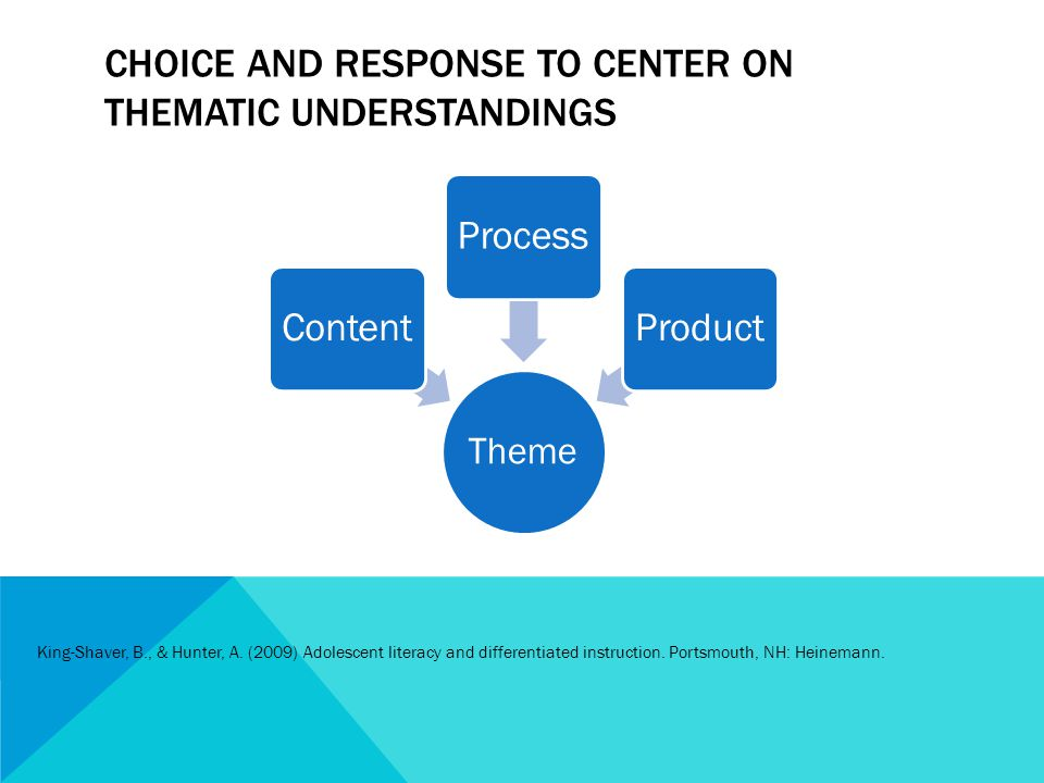 CHOICE AND RESPONSE TO CENTER ON THEMATIC UNDERSTANDINGS Theme ContentProcessProduct King-Shaver, B., & Hunter, A.