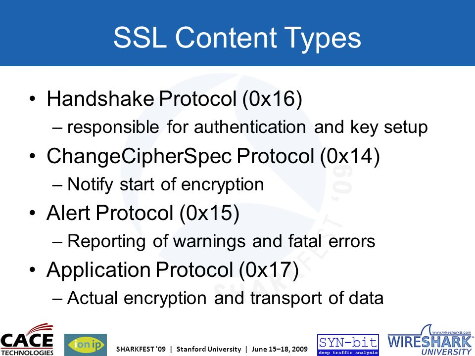 SHARKFEST '09 | Stanford University | June 15–18, 2009 SSL Content Types Handshake Protocol (0x16) –responsible for authentication and key setup Chang