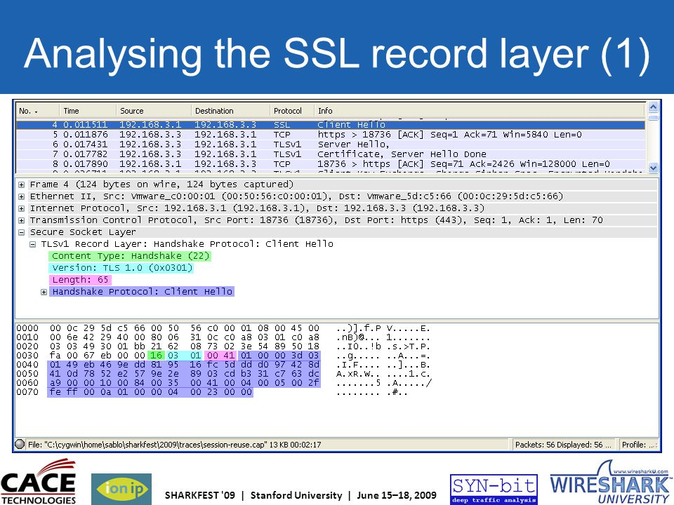 SHARKFEST '09 | Stanford University | June 15–18, 2009 Analysing the SSL record layer (1)
