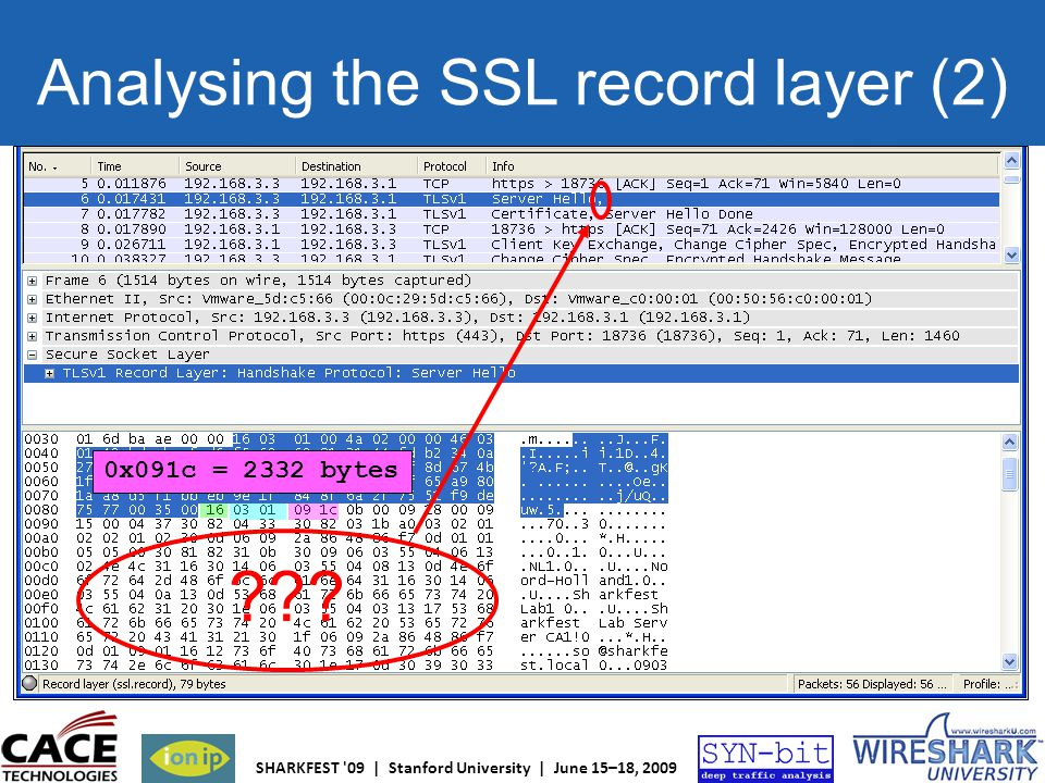 SHARKFEST '09 | Stanford University | June 15–18, 2009 Analysing the SSL record layer (2) ??? 0x091c = 2332 bytes