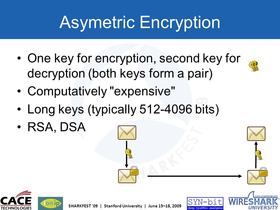 SHARKFEST '09 | Stanford University | June 15–18, 2009 Asymetric Encryption One key for encryption, second key for decryption (both keys form a pair)