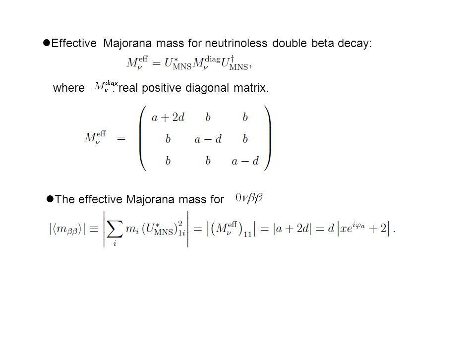 Effective Majorana mass for neutrinoless double beta decay: where : real positive diagonal matrix. The effective Majorana mass for :