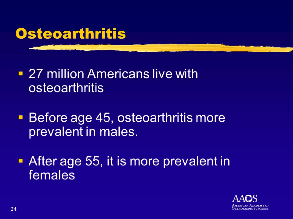 24 Osteoarthritis 27 million Americans live with osteoarthritis Before age 45, osteoarthritis more prevalent in males.