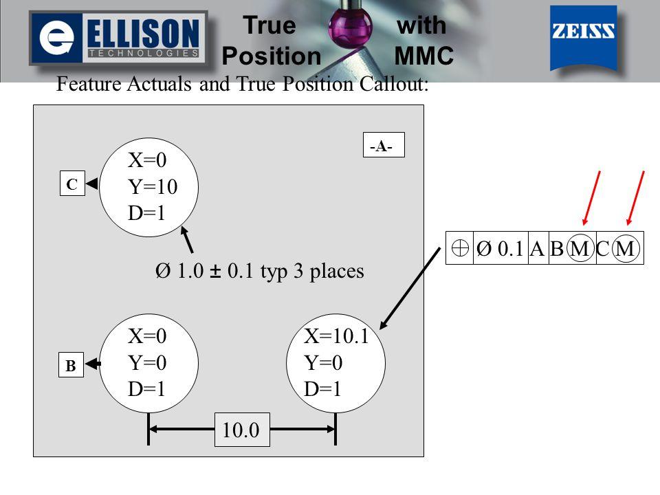 True with Position MMC Ø 0.1 A B M C M Feature Actuals and True Position Callout: C B -A- X=0 Y=10 D=1 X=0 Y=0 D=1 X=10.1 Y=0 D=1 Ø 1.0 ± 0.1 typ 3 places 10.0