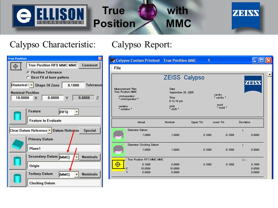 True with Position MMC Calypso Report:Calypso Characteristic:
