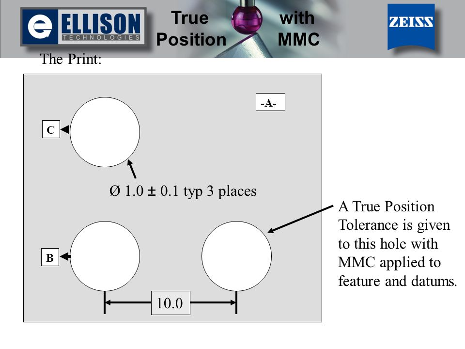 True with Position MMC The Print: C B -A- A True Position Tolerance is given to this hole with MMC applied to feature and datums. Ø 1.0 ± 0.1 typ 3 pl