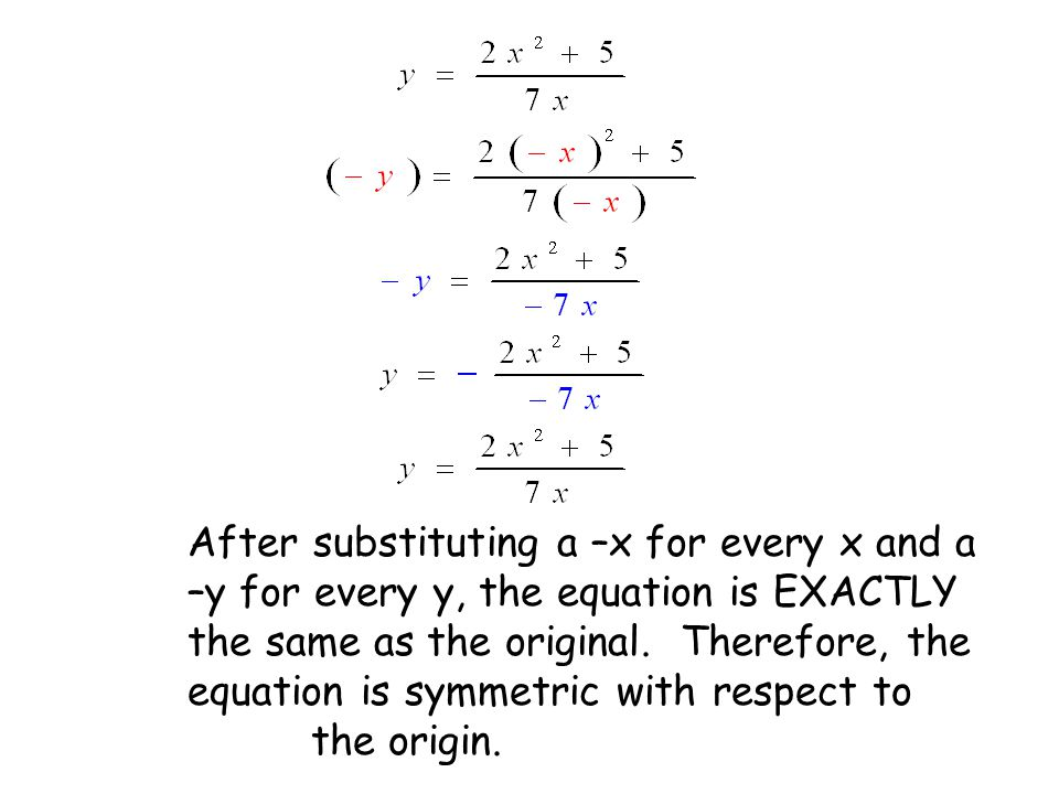After substituting a –x for every x and a –y for every y, the equation is EXACTLY the same as the original. Therefore, the equation is symmetric with