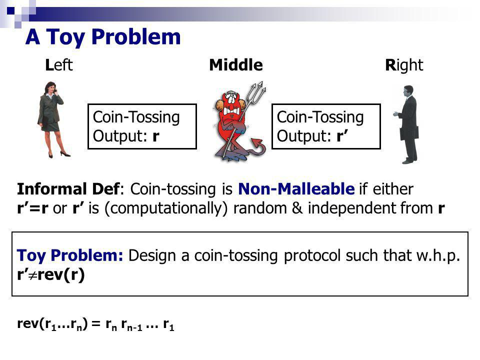Toy Problem: Design a coin-tossing protocol such that w.h.p. r rev(r) Informal Def: Coin-tossing is Non-Malleable if either r=r or r is (computational