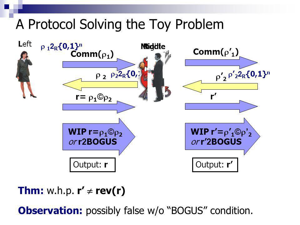 Left Comm( 1 ) 2 r= 1 © 2 WIP r= 1 © 2 or r 2 BOGUS 1 2 R {0,1} n 2 2 R {0,1} n Output: r 2 Comm( 1 ) r Output: r 2 2 R {0,1} n WIP r= 1 © 2 or r 2 BOGUS Thm: w.h.p.