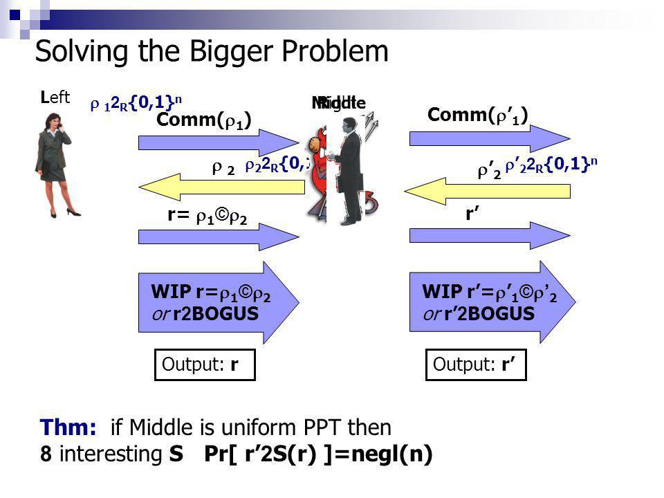 Left Comm( 1 ) 2 r= 1 © 2 WIP r= 1 © 2 or r 2 BOGUS 1 2 R {0,1} n 2 2 R {0,1} n Output: r 2 Comm( 1 ) r Output: r 2 2 R {0,1} n WIP r= 1 © 2 or r 2 BOGUS Thm: if Middle is uniform PPT then 8 interesting S Pr[ r 2 S(r) ]=negl(n) MiddleRight Solving the Bigger Problem