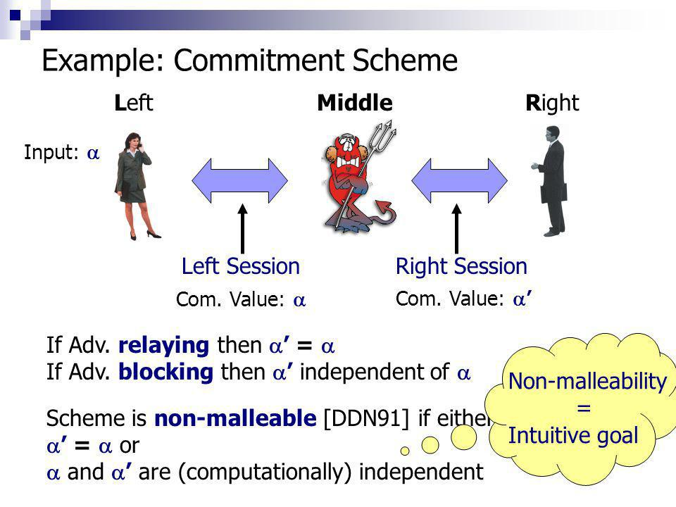 Example: Commitment Scheme LeftMiddleRight Left SessionRight Session Input: Com. Value: If Adv. relaying then = If Adv. blocking then independent of S