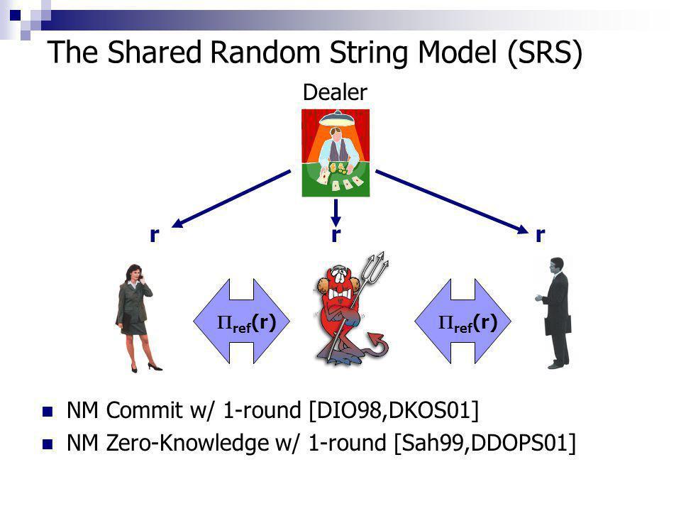 The Shared Random String Model (SRS) Dealer rrr NM Commit w/ 1-round [DIO98,DKOS01] NM Zero-Knowledge w/ 1-round [Sah99,DDOPS01] ref (r)