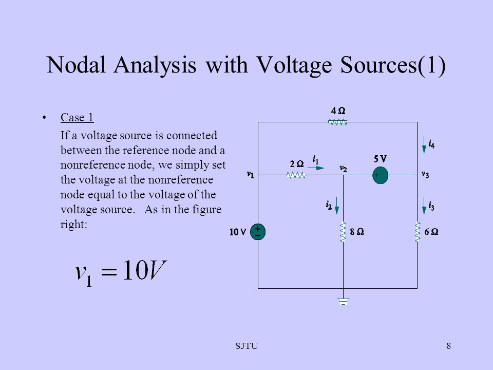 SJTU8 Nodal Analysis with Voltage Sources(1) Case 1 If a voltage source is connected between the reference node and a nonreference node, we simply set the voltage at the nonreference node equal to the voltage of the voltage source.