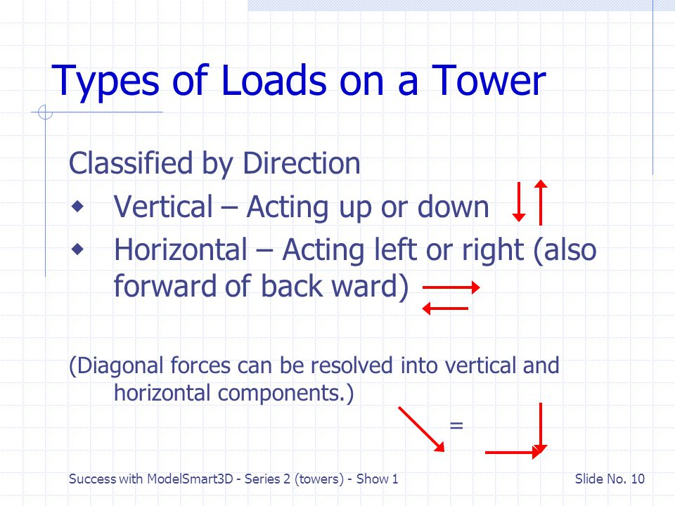 Success with ModelSmart3D - Series 2 (towers) - Show 1 Slide No. 9 The Job of a Tower To safely support people, materials, and equipment at the design