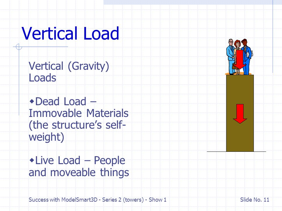 Success with ModelSmart3D - Series 2 (towers) - Show 1 Slide No. 10 Classified by Direction Vertical – Acting up or down Horizontal – Acting left or r