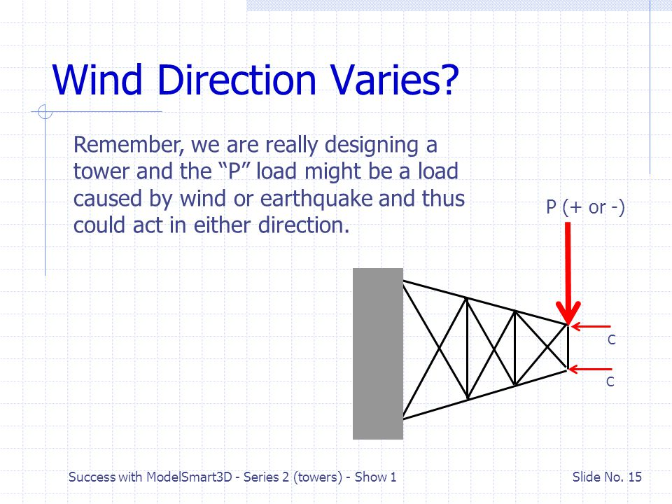 Success with ModelSmart3D - Series 2 (towers) - Show 1 Slide No. 14 Which load is greater? What if the vertical (lateral load if the tower was standin