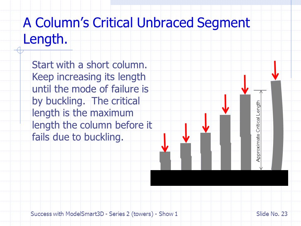 Success with ModelSmart3D - Series 2 (towers) - Show 1 Slide No. 22 Column Failure Modes. Crushing of the material Buckling