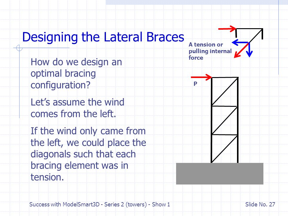 Success with ModelSmart3D - Series 2 (towers) - Show 1 Slide No. 26 Other Diagonal Bracing Schemes X- Braced Inverted V V with and Inverted V at base
