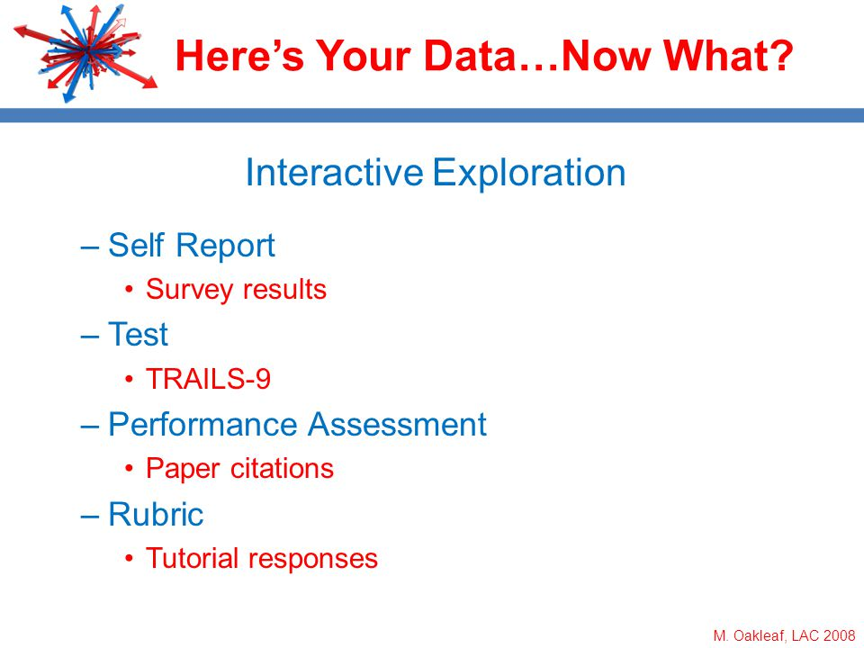 M. Oakleaf, LAC 2008 Heres Your Data…Now What? Interactive Exploration –Self Report Survey results –Test TRAILS-9 –Performance Assessment Paper citati