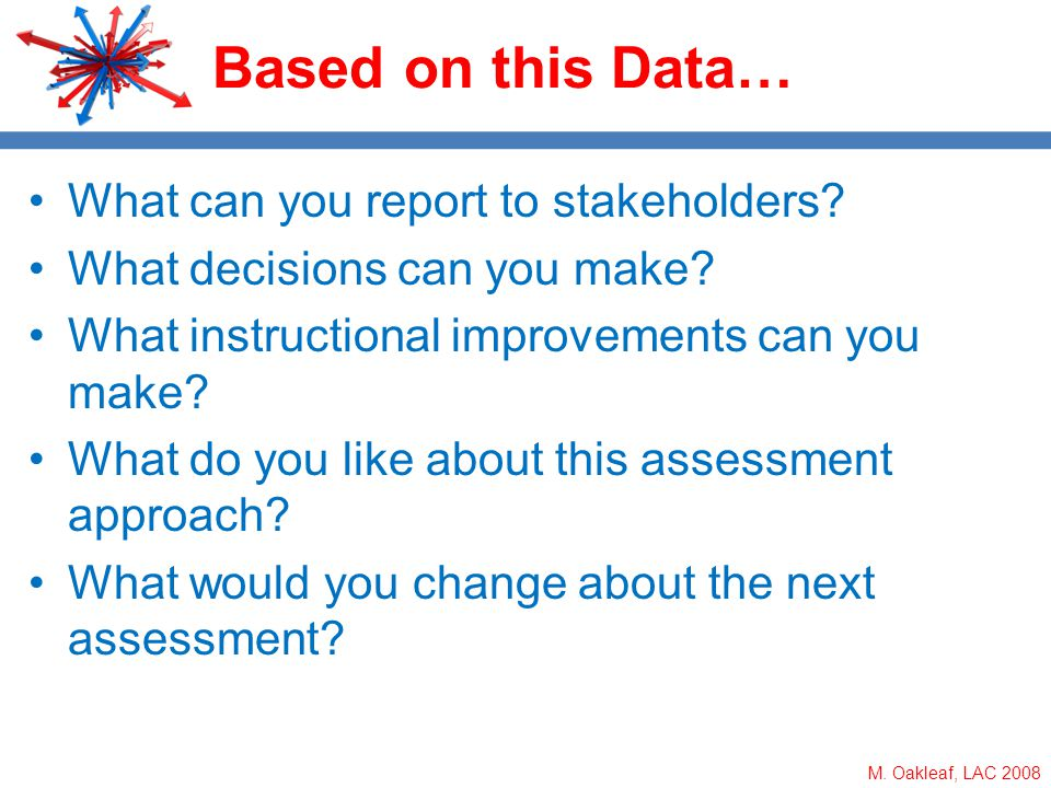 M. Oakleaf, LAC 2008 Based on this Data… What can you report to stakeholders? What decisions can you make? What instructional improvements can you mak