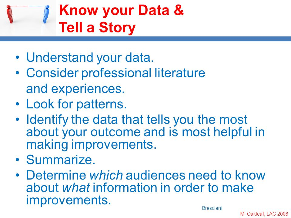 M. Oakleaf, LAC 2008 Know your Data & Tell a Story Understand your data. Consider professional literature and experiences. Look for patterns. Identify