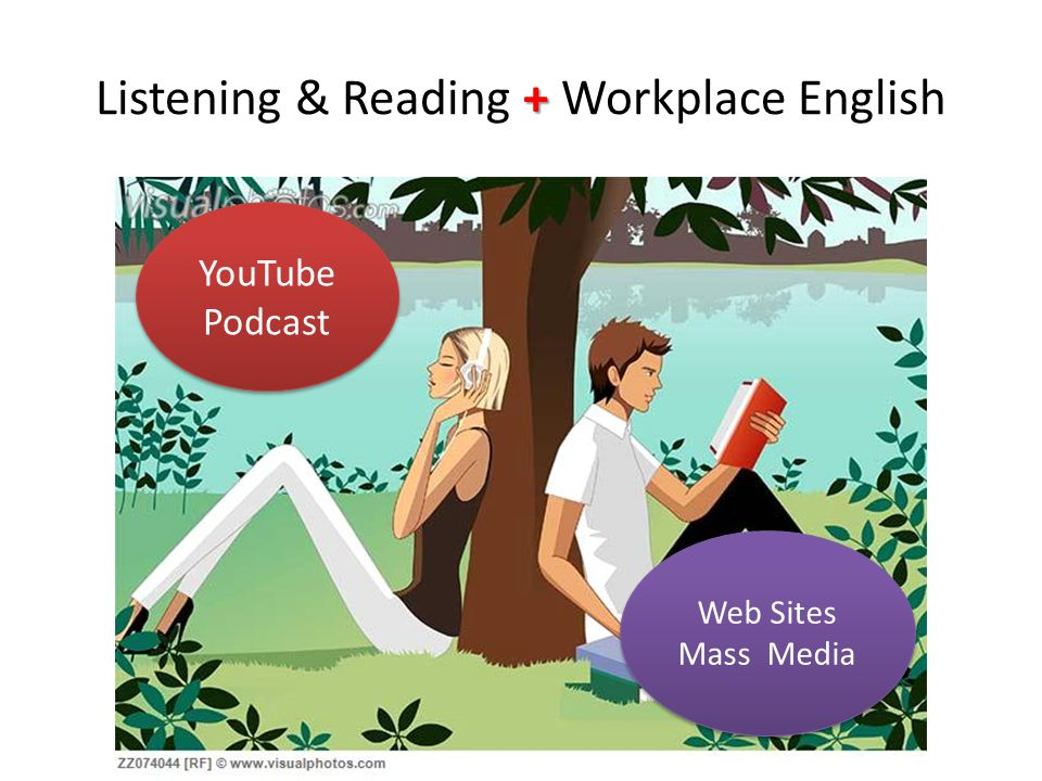 + Listening & Reading + Workplace English YouTube Podcast YouTube Podcast Web Sites Mass Media Web Sites Mass Media
