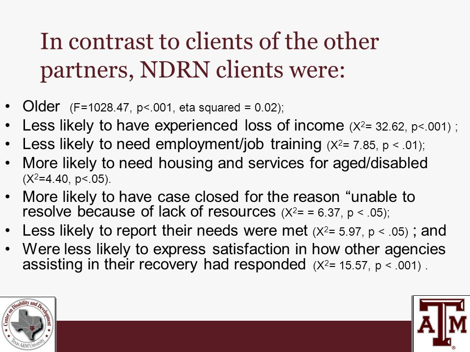 In contrast to clients of the other partners, NDRN clients were: Older (F=1028.47, p<.001, eta squared = 0.02); Less likely to have experienced loss of income (X 2 = 32.62, p<.001) ; Less likely to need employment/job training (X 2 = 7.85, p <.01); More likely to need housing and services for aged/disabled (X 2 =4.40, p<.05).