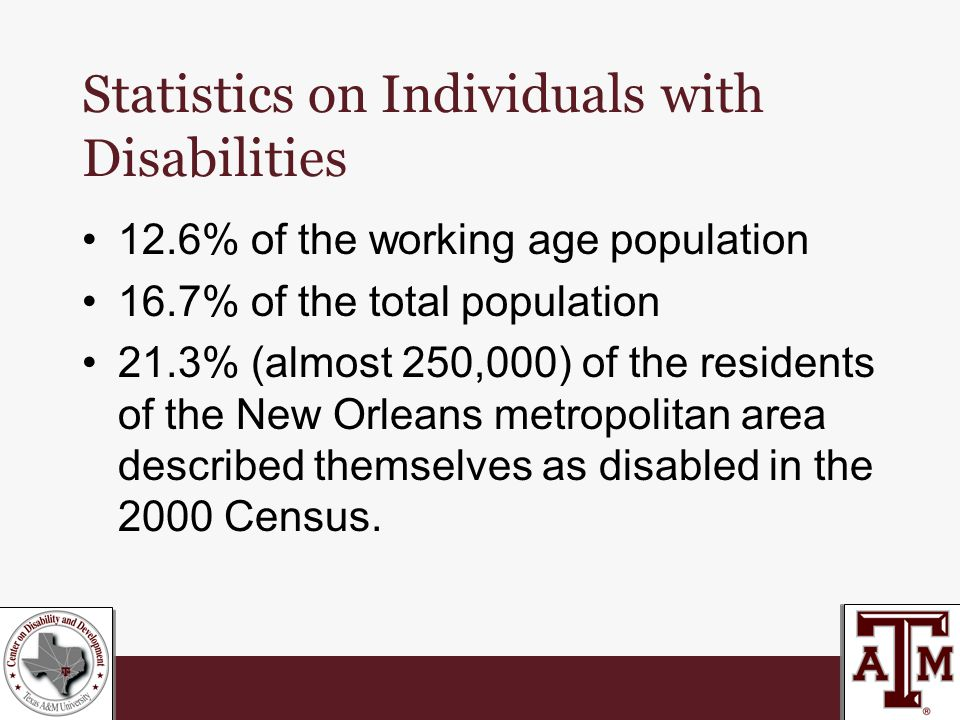 Statistics on Individuals with Disabilities 12.6% of the working age population 16.7% of the total population 21.3% (almost 250,000) of the residents of the New Orleans metropolitan area described themselves as disabled in the 2000 Census.