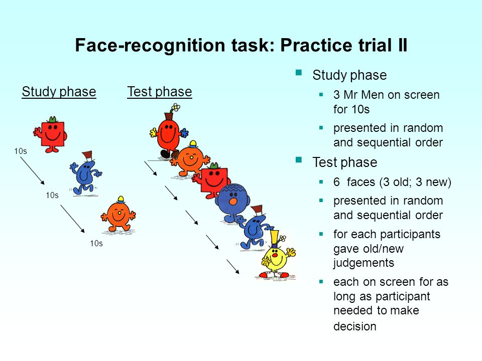 Face-recognition task: Practice trial ІІ Study phase 10s Test phase Study phase 3 Mr Men on screen for 10s presented in random and sequential order Test phase 6 faces (3 old; 3 new) presented in random and sequential order for each participants gave old/new judgements each on screen for as long as participant needed to make decision 10s