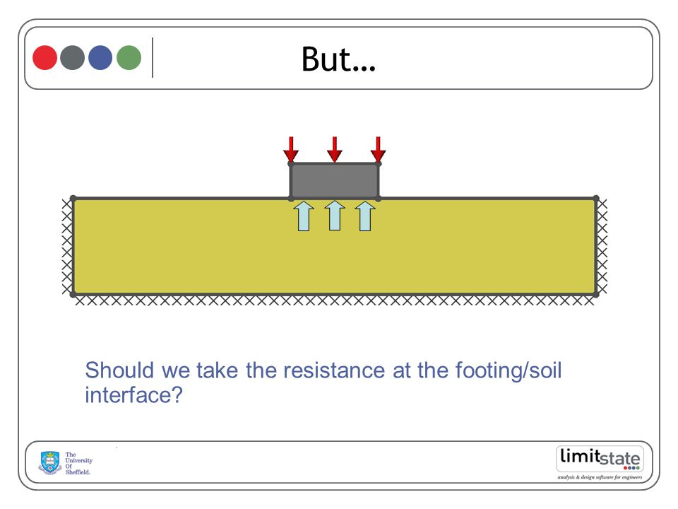 But… Should we take the resistance at the footing/soil interface?