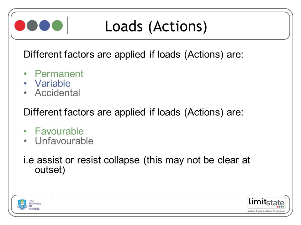 Different factors are applied if loads (Actions) are: Permanent Variable Accidental Different factors are applied if loads (Actions) are: Favourable Unfavourable i.e assist or resist collapse (this may not be clear at outset) Loads (Actions)