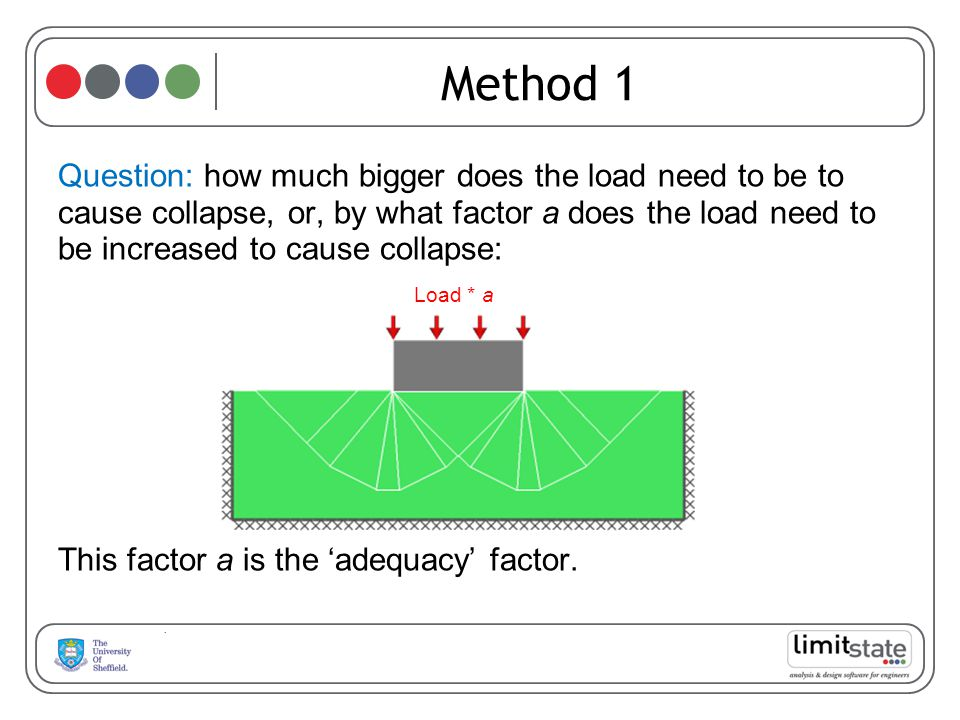 Method 1 Question: how much bigger does the load need to be to cause collapse, or, by what factor a does the load need to be increased to cause collapse: This factor a is the adequacy factor.