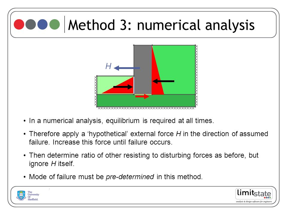 Method 3: numerical analysis In a numerical analysis, equilibrium is required at all times.