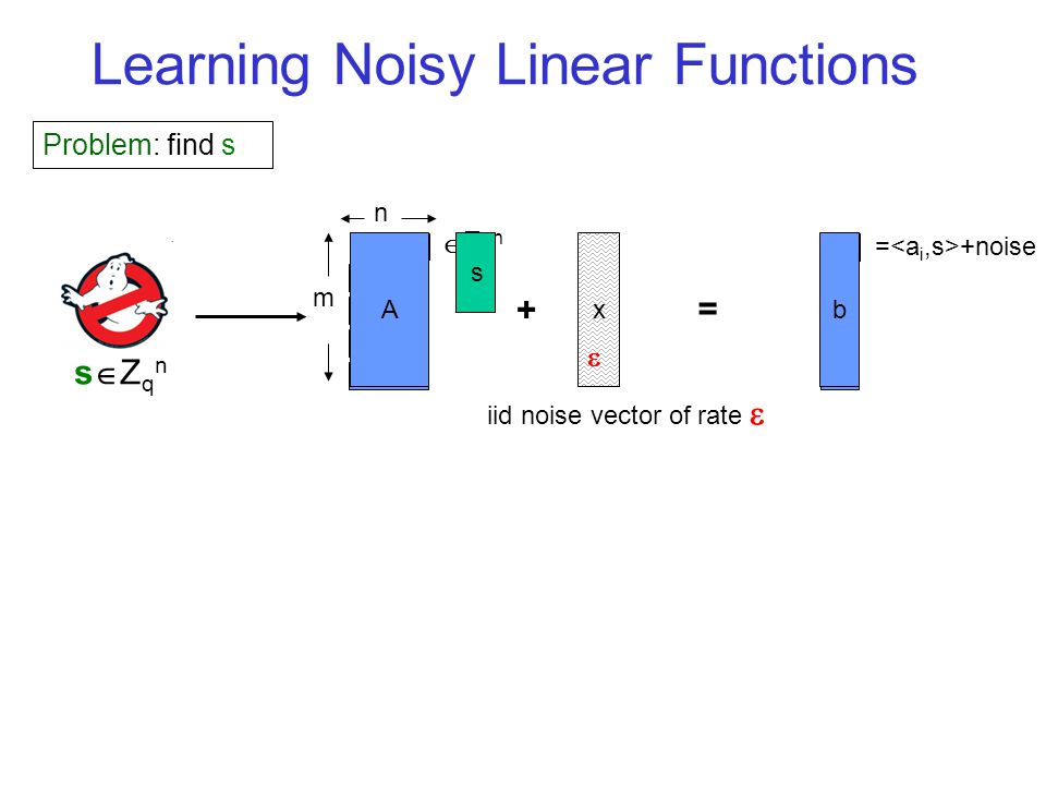Learning-Parity-with-Noise (LPN): - q=2, Noise: Bernoulli with = ¼ Learning-with-Errors (LWE) [Reg05] : - q(n)=poly(n) typically prime - Gaussian noise w/mean 0 and std sqrt(q) Learning Noisy Linear Functions A s x n m + = b iid noise vector of rate Problem: find s -(q-1)/2 (q-1)/2 0