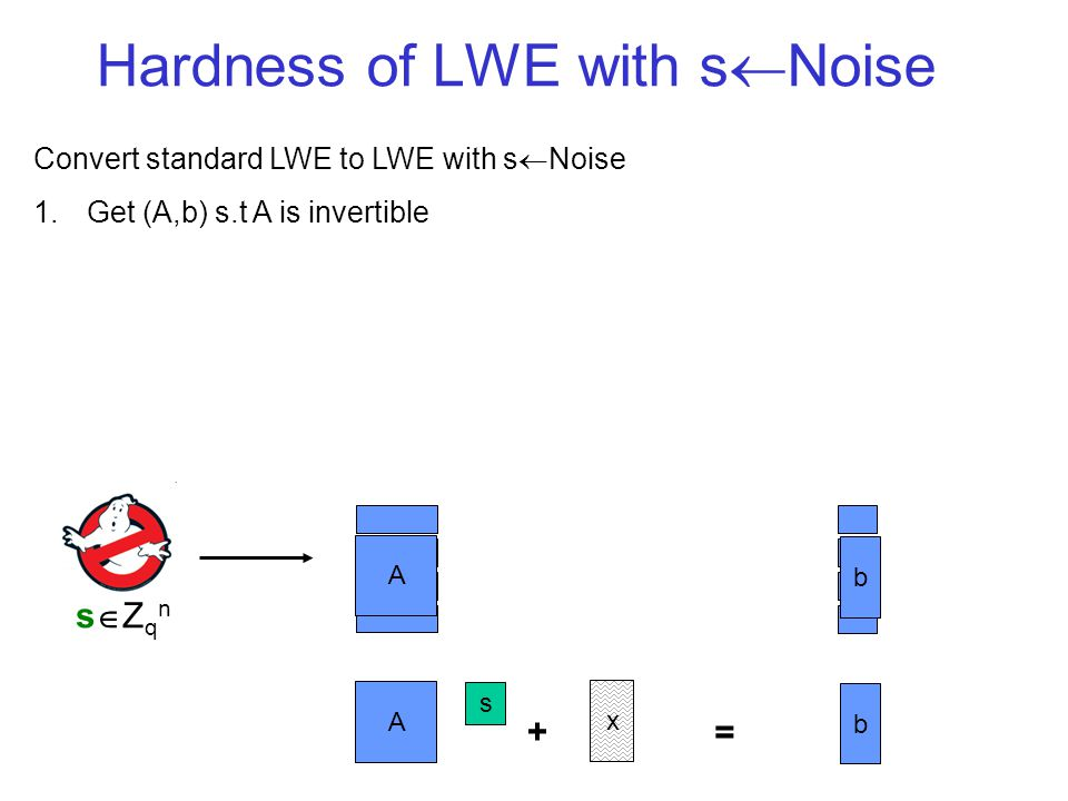 Hardness of LWE with s Noise s Z q n A s x + = b Convert standard LWE to LWE with s Noise 1.Get (A,b) s.t A is invertible A b