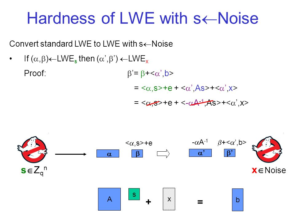 Hardness of LWE with s Noise s Z q n A s x + = b Convert standard LWE to LWE with s Noise If (, ) LWE s then (, ) LWE x Proof: = + = +e + + +e + - A -1 x Noise