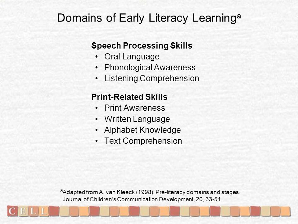 a Domains of Early Literacy Learning a Speech Processing Skills Oral Language Phonological Awareness Listening Comprehension Print-Related Skills Print Awareness Written Language Alphabet Knowledge Text Comprehension Adapted from A.
