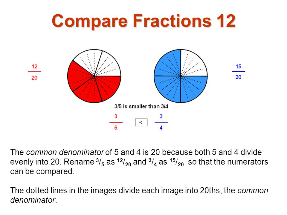 The common denominator of 5 and 4 is 20 because both 5 and 4 divide evenly into 20. Rename 3 / 5 as 12 / 20 and 3 / 4 as 15 / 20 so that the numerator