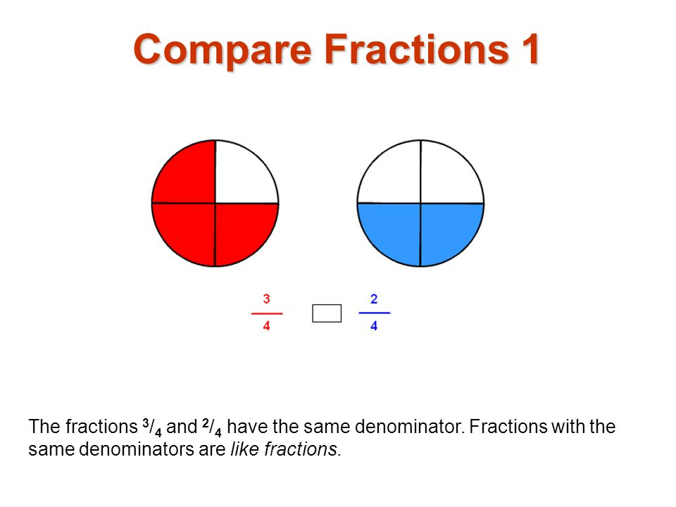 The fractions 3 / 4 and 2 / 4 have the same denominator. Fractions with the same denominators are like fractions. Compare Fractions 1