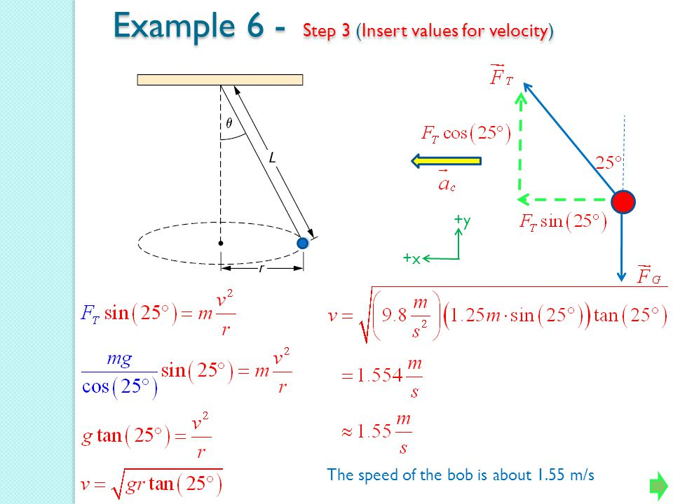 Example 6 - Step 3 (Insert values for velocity) +y +x The speed of the bob is about 1.55 m/s