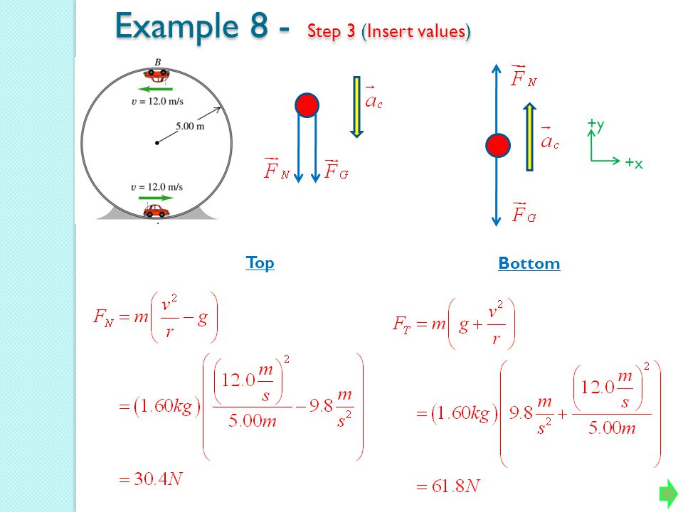 Example 8 - Step 3 (Insert values) +y +x Top Bottom